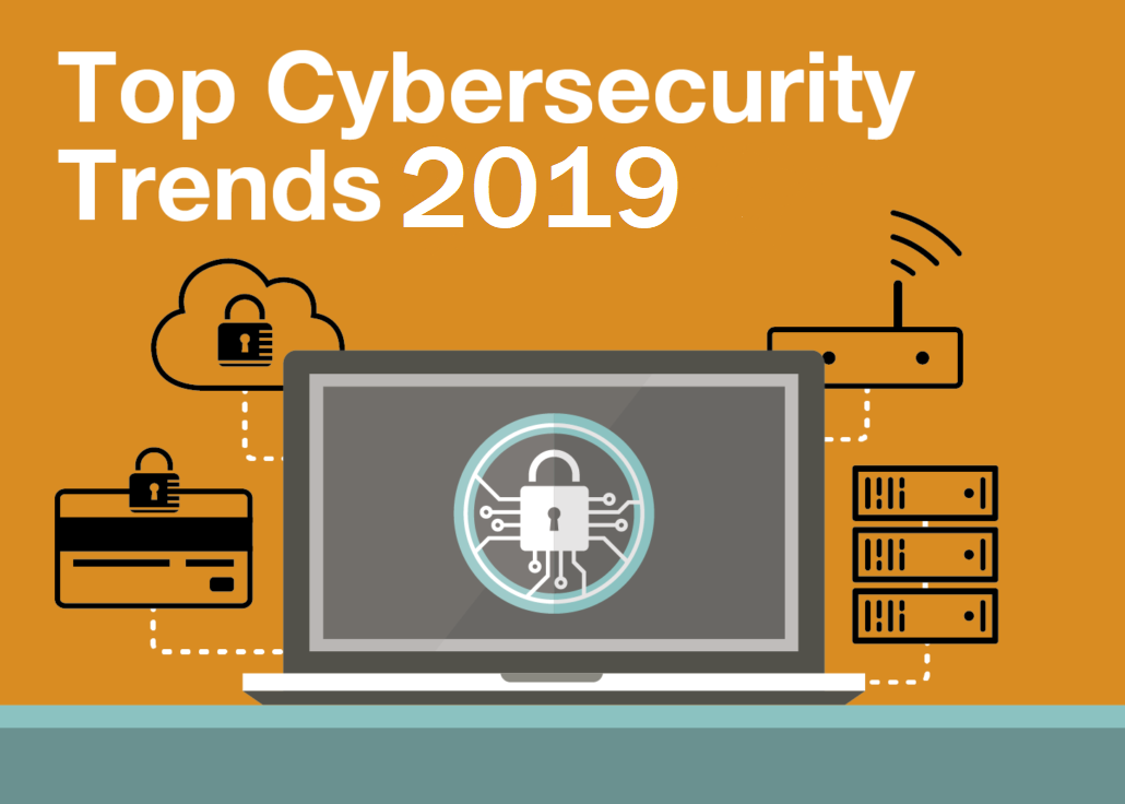 2019-cyber-trends