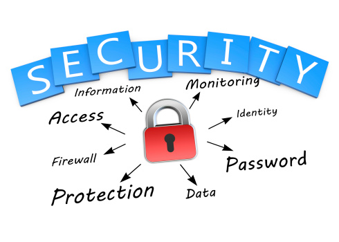 What's Your Weakest Security Link?